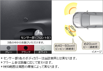 Датчик парковки (передний правый, левый)/ датчик парковки (передний правый, левый (зуммер набор))/ датчик парковки (передний, задний (набор датчиков)) для Toyota AURIS NZE154H-BHXNK-M (Окт. 2009–Окт. 2010)