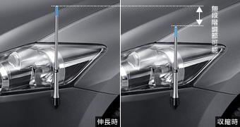 Габаритная антенна-лампа крыла (изменяемый тип) для Toyota AURIS NZE154H-BHXNK-M (Окт. 2009–Окт. 2010)