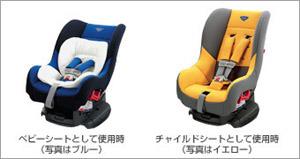 Детское сиденье (G − Child plus (голубой)), (G − Child plus (желтый)) для Toyota AURIS NZE154H-BHXNK-S (Окт. 2006–Дек. 2008)
