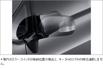 Автоматически складывающиеся зеркала для Toyota AURIS NZE154H-BHXNK-M (Окт. 2011–Авг. 2012)