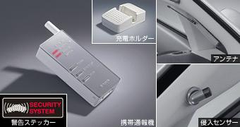 Автосигнализация с обратной связью (стандартный)/ автосигнализация с обратной связью (мульти-адаптер) для Toyota AURIS NZE154H-BHXNK-M (Окт. 2011–Авг. 2012)