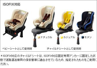 Детское сиденье (NEO G − Child ISO leg CASUAL / NATURAL / MODERN) для Toyota COMFORT TSS11-BEMRC (Сент. 2012–Окт. 2013)