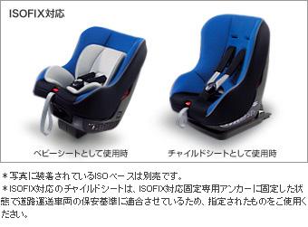 Детское сиденье (NEO G − Child ISO tether)/ основание сиденья (NEO ISO основание tether) для Toyota HIACE TRH200K-FRPDK-G (Май 2012–Дек. 2013)
