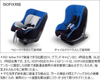 Детское сиденье (NEO G − Child ISO tether)/ основание сиденья (NEO ISO основание tether) для Toyota HIACE TRH200V-SMPDK (Дек. 2013–Янв. 2015)